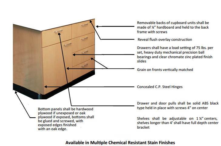Wooden Laboratory Cabinet Casework Loc Scientific