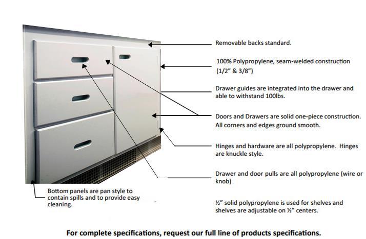 Polypropylene Lab Cabinet Casework | LOC Scientific