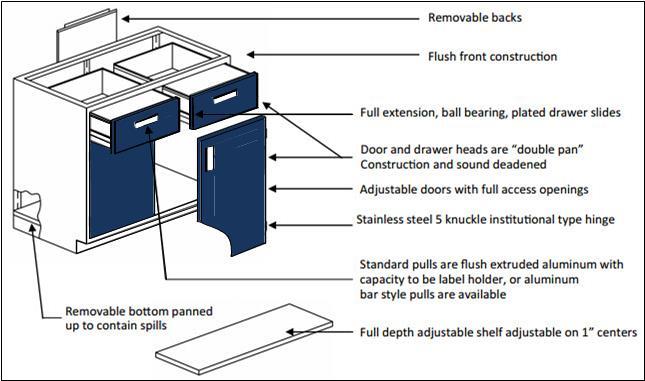 Metal Lab Cabinet Casework Loc Scientific